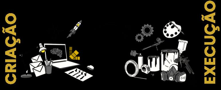 Criação e Execução Custom Lab